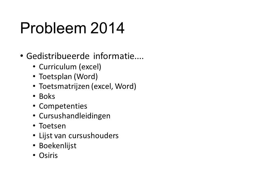 Probleem 2014 Gedistribueerde informatie.... Curriculum (excel)