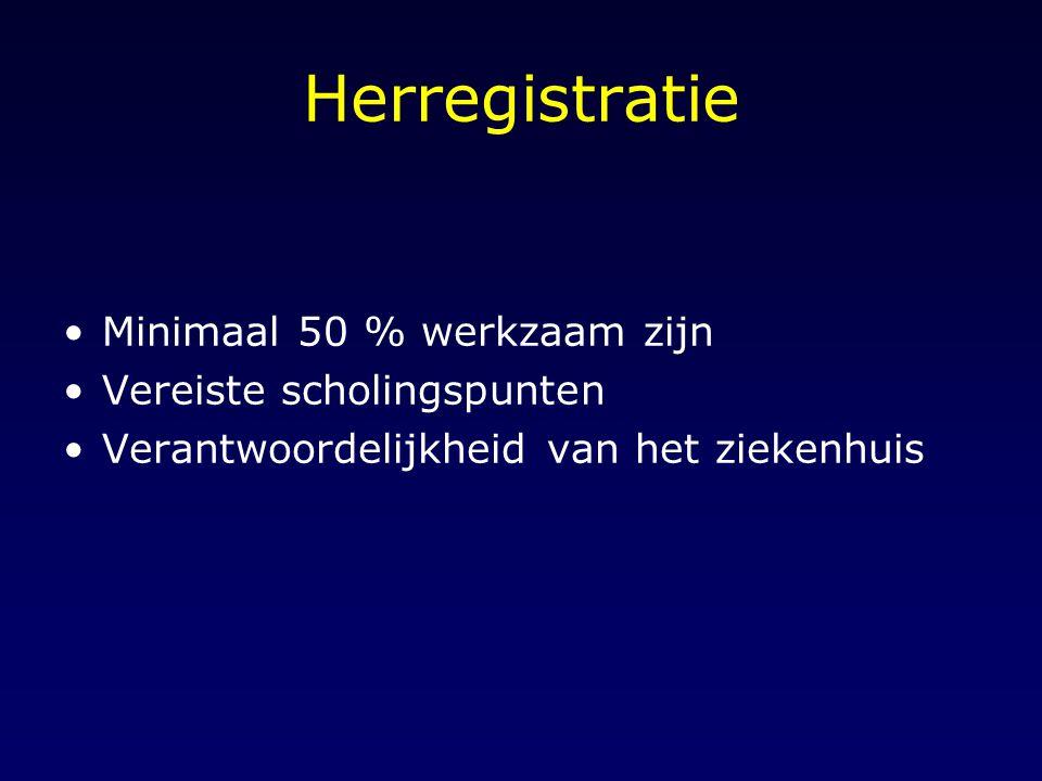 Herregistratie Minimaal 50 % werkzaam zijn Vereiste scholingspunten