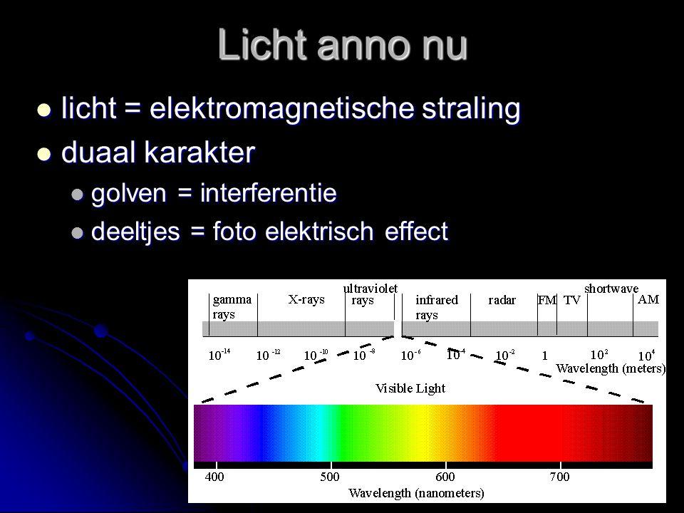 Licht anno nu licht = elektromagnetische straling duaal karakter