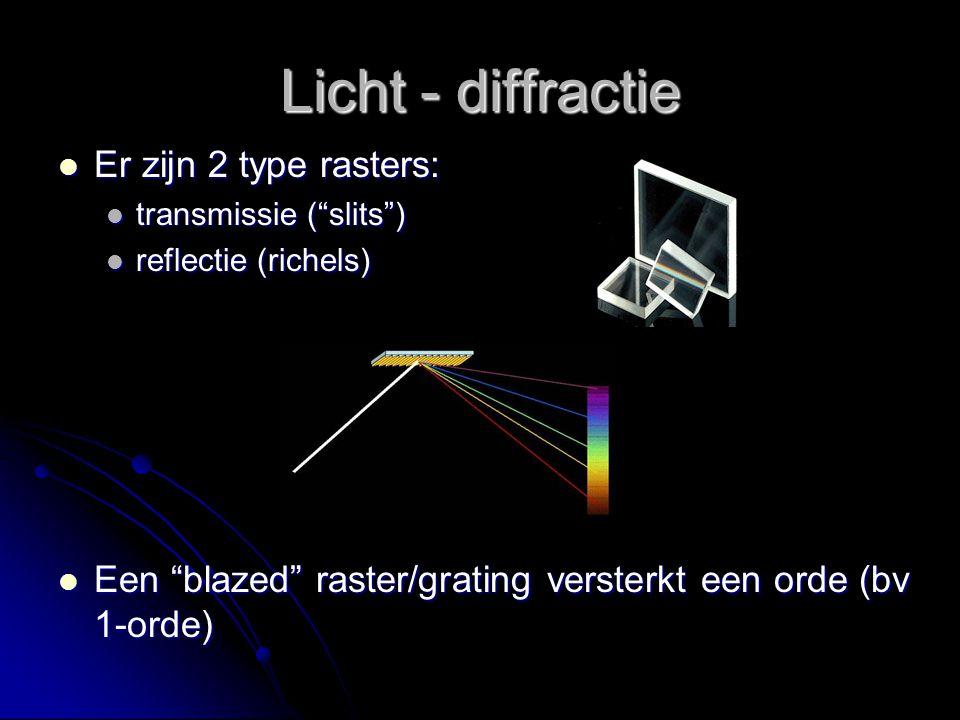 Licht - diffractie Er zijn 2 type rasters: