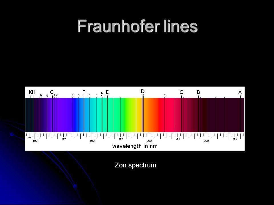 Fraunhofer lines Zon spectrum