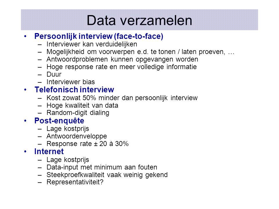 Data verzamelen Persoonlijk interview (face-to-face)