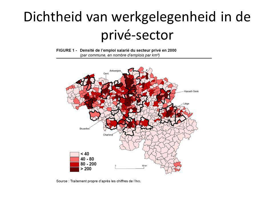Dichtheid van werkgelegenheid in de privé-sector