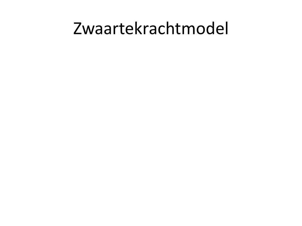Zwaartekrachtmodel