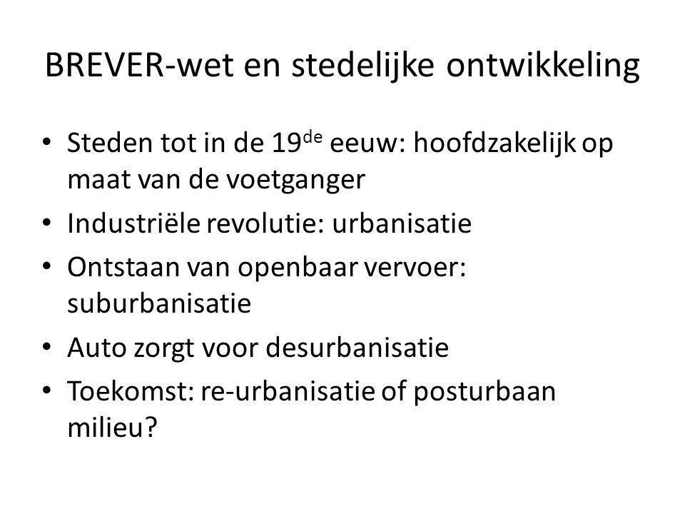 BREVER-wet en stedelijke ontwikkeling