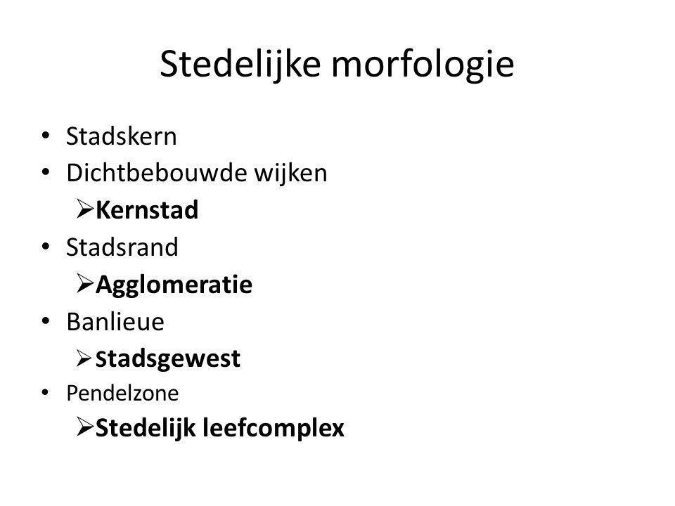Stedelijke morfologie