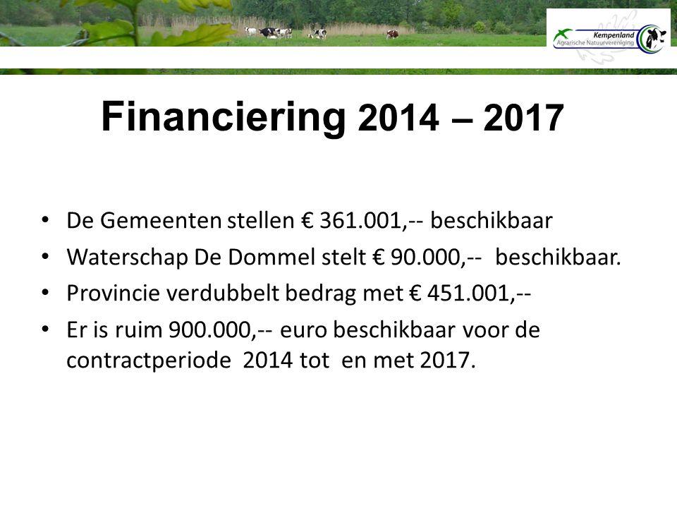Financiering 2014 – 2017 De Gemeenten stellen € 361.001,-- beschikbaar