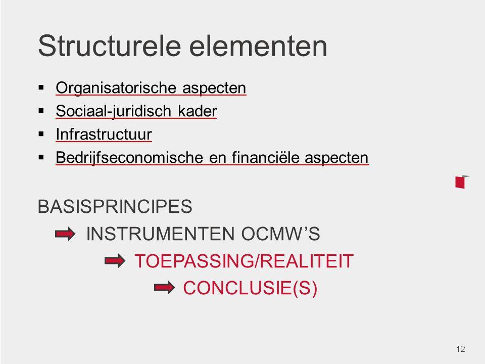 Structurele elementen