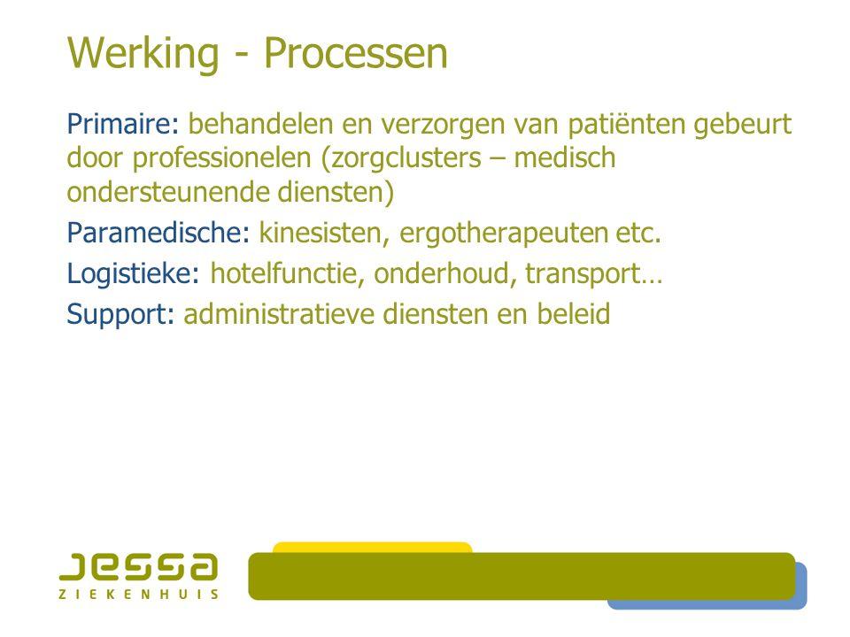 Werking - Processen