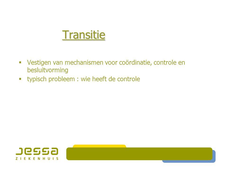 Transitie Vestigen van mechanismen voor coördinatie, controle en besluitvorming.