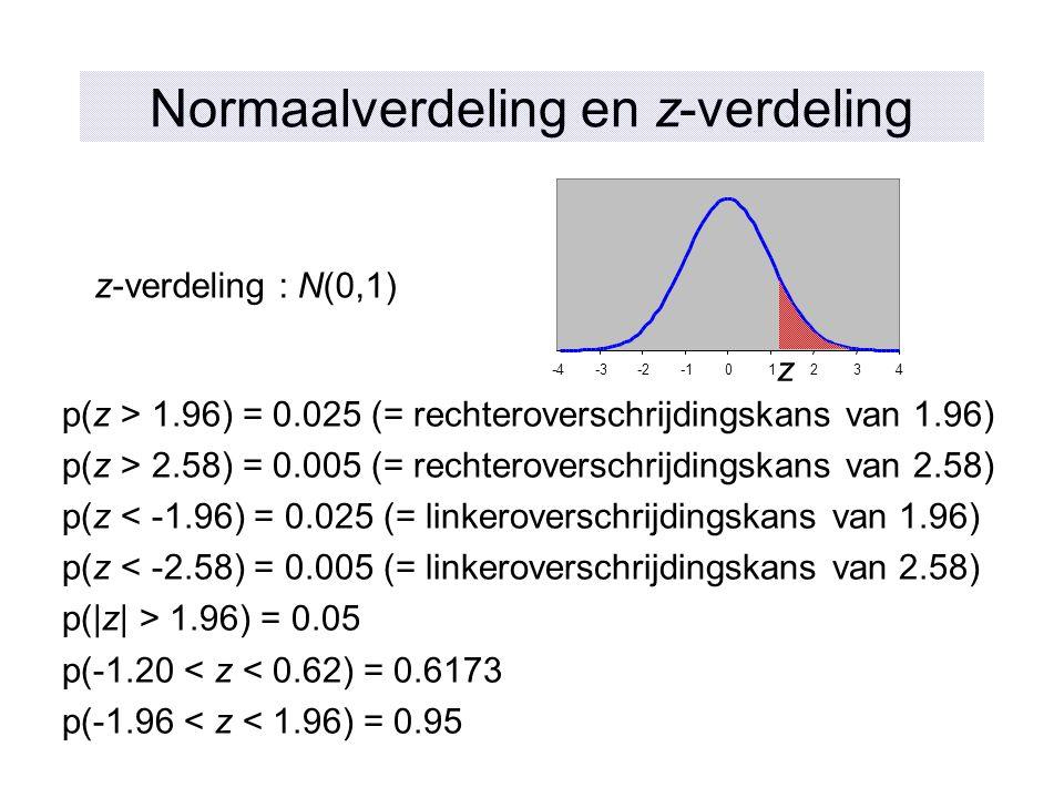Normaalverdeling en z-verdeling