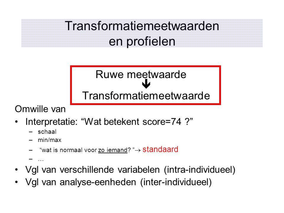 Transformatiemeetwaarden en profielen