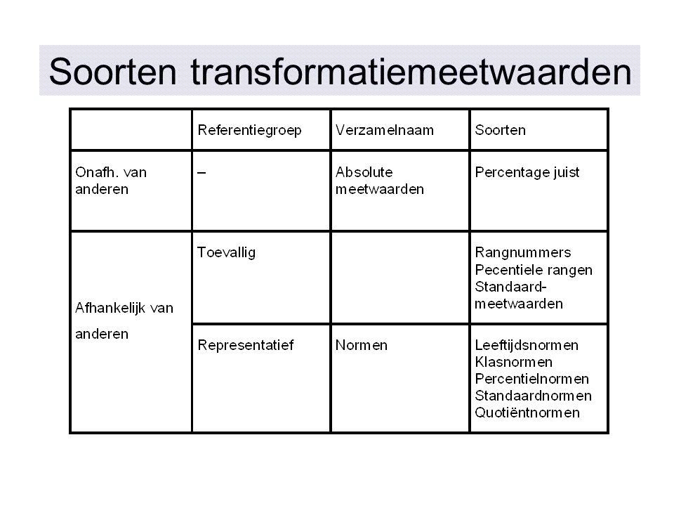 Soorten transformatiemeetwaarden