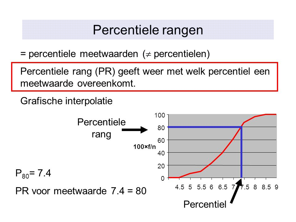 Percentiele rangen = percentiele meetwaarden ( percentielen)