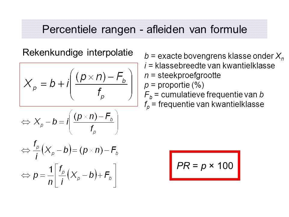 Percentiele rangen - afleiden van formule
