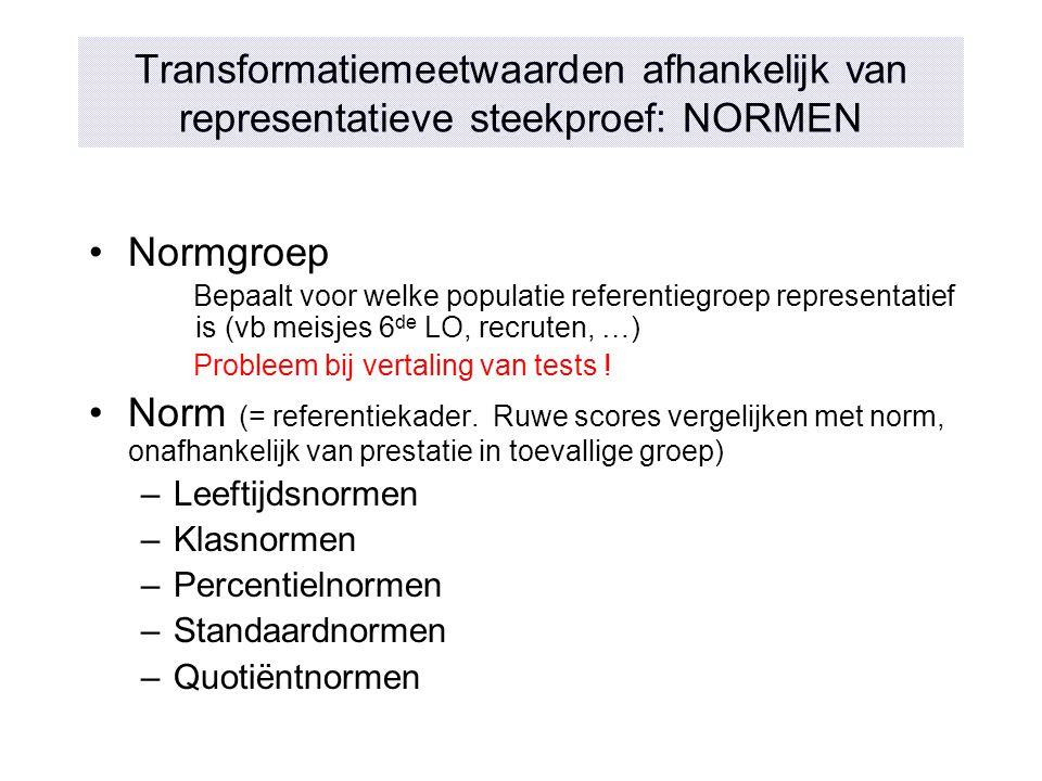 Transformatiemeetwaarden afhankelijk van representatieve steekproef: NORMEN