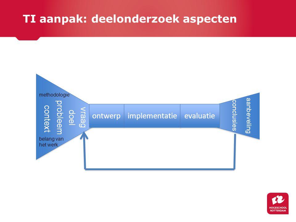 TI aanpak: deelonderzoek aspecten