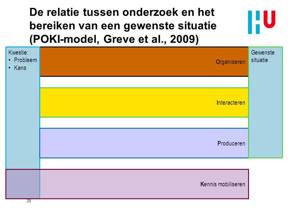 De relatie tussen onderzoek en het bereiken van een gewenste situatie (POKI-model, Greve et al., 2009)