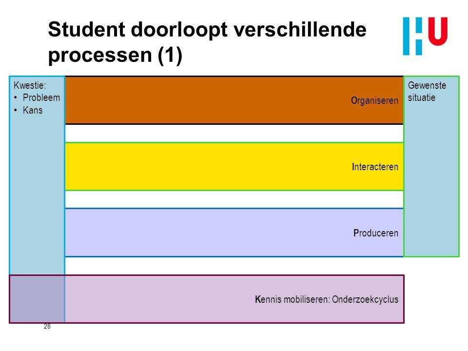 Student doorloopt verschillende processen (1)