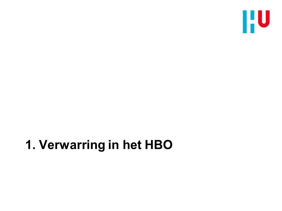 1. Verwarring in het HBO