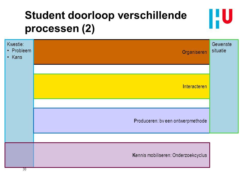 Student doorloop verschillende processen (2)