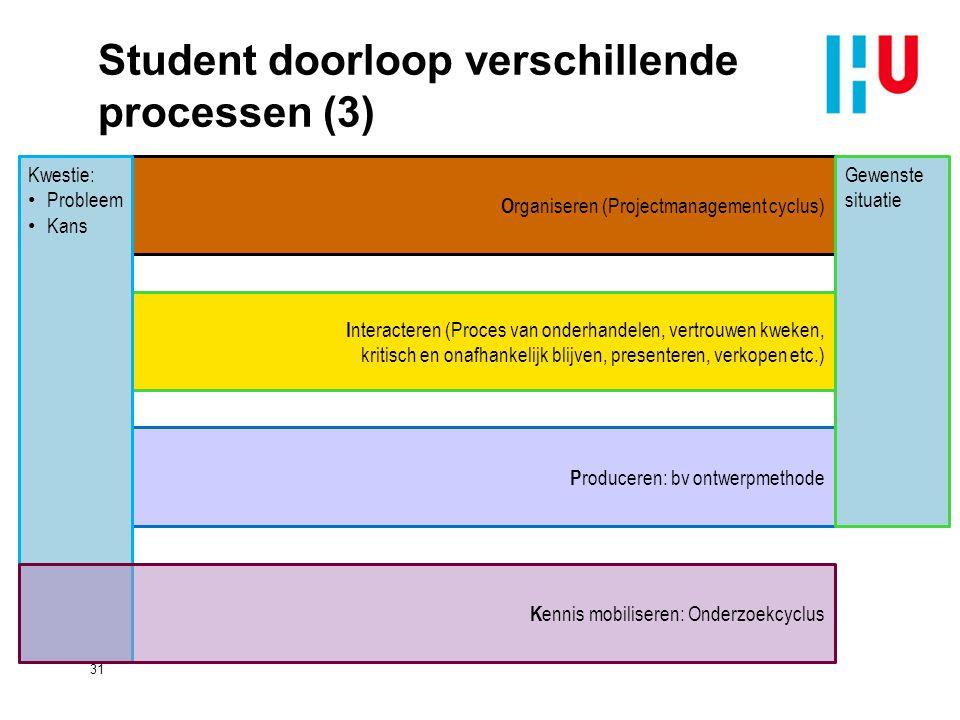 Student doorloop verschillende processen (3)