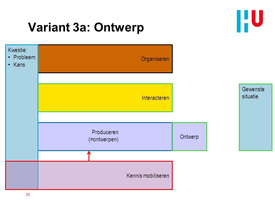 Variant 3a: Ontwerp Kwestie: Probleem Organiseren Kans