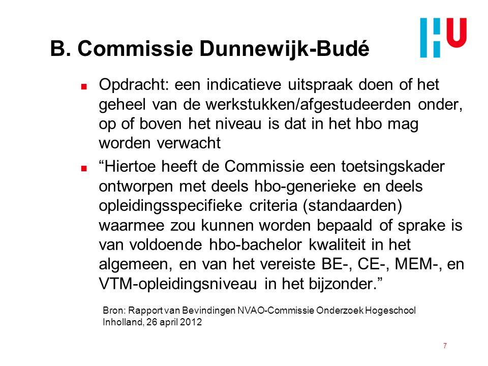 B. Commissie Dunnewijk-Budé