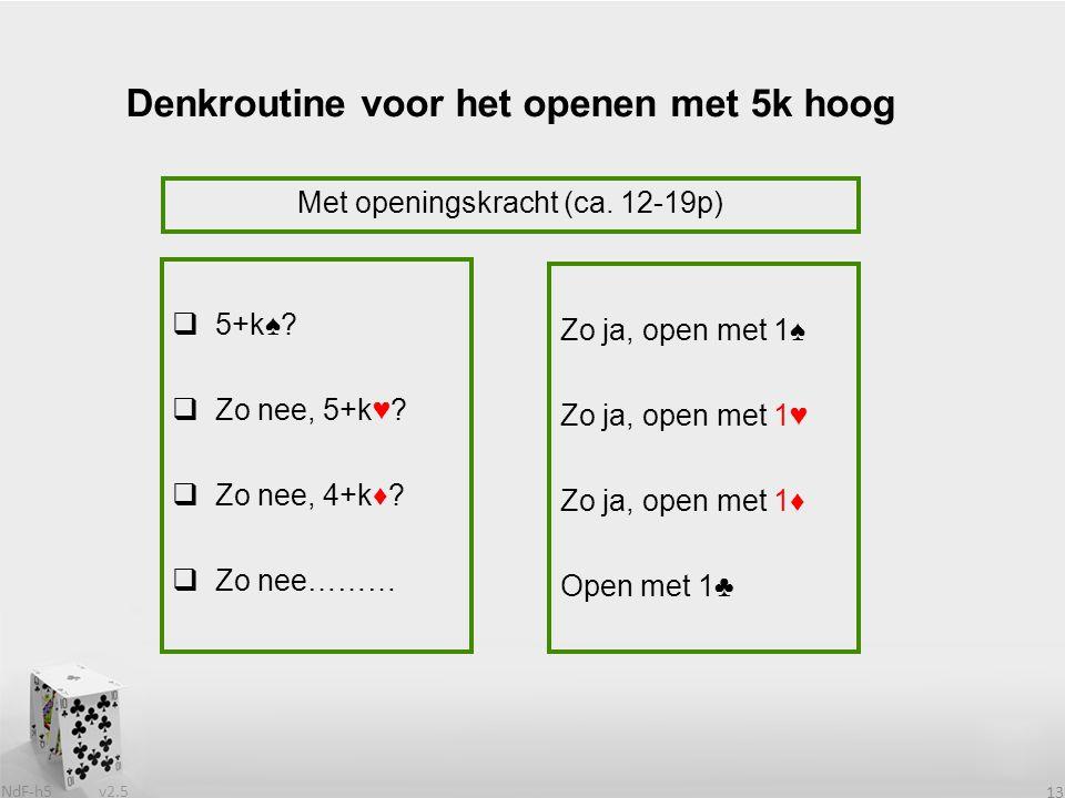 Met openingskracht (ca. 12-19p)
