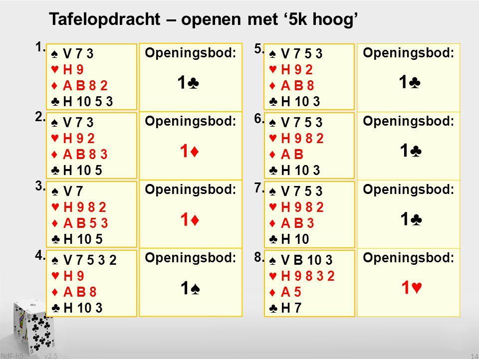 1♣ 1♣ 1♦ 1♣ 1♦ 1♣ 1♠ 1♥ Tafelopdracht – openen met '5k hoog' 1. 2. 3.