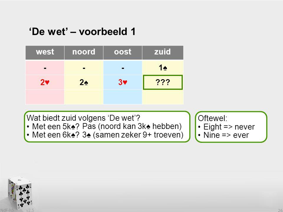 'De wet' – voorbeeld 1 west noord oost zuid - 1♠ 2♥ 2♠ 3♥