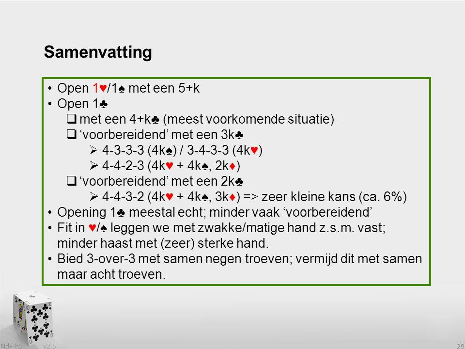 Samenvatting Open 1♥/1♠ met een 5+k Open 1♣