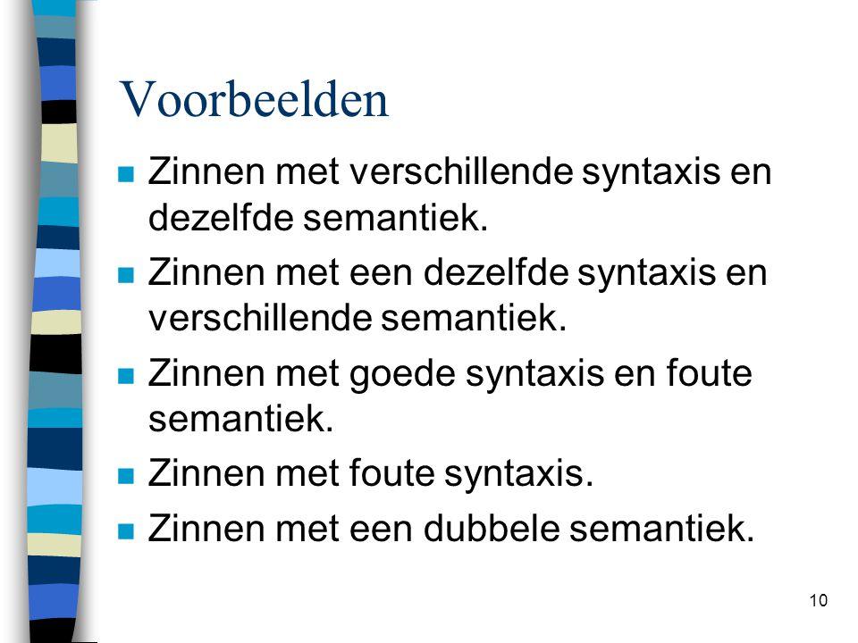 Voorbeelden Zinnen met verschillende syntaxis en dezelfde semantiek.