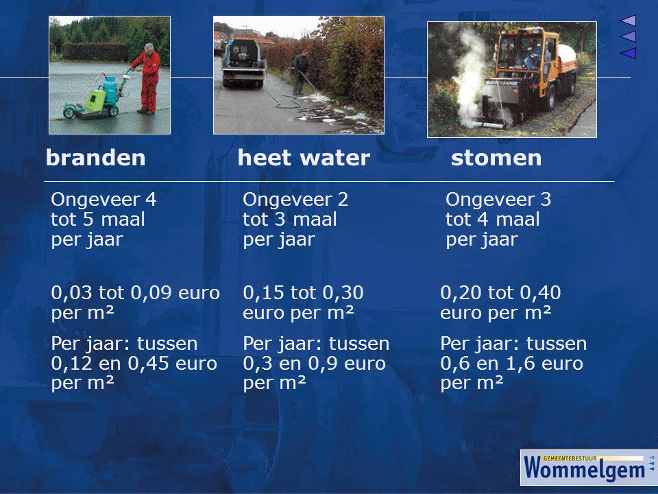 branden heet water stomen Ongeveer 4 tot 5 maal per jaar