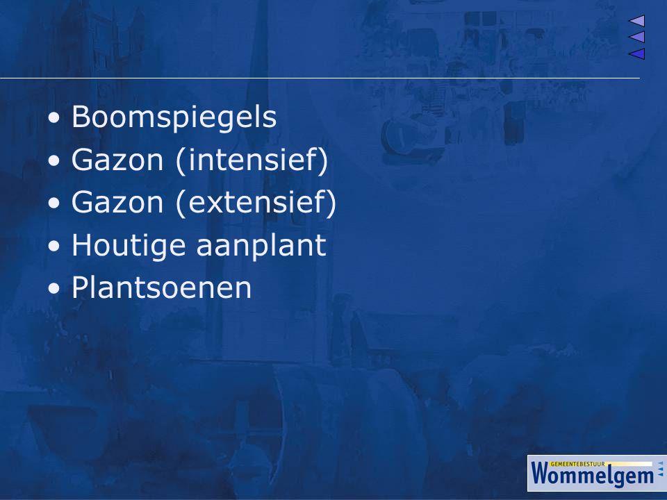 Boomspiegels Gazon (intensief) Gazon (extensief) Houtige aanplant Plantsoenen
