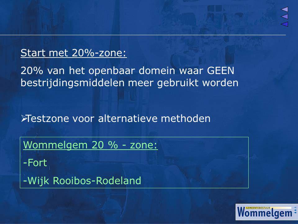 Start met 20%-zone: 20% van het openbaar domein waar GEEN bestrijdingsmiddelen meer gebruikt worden.