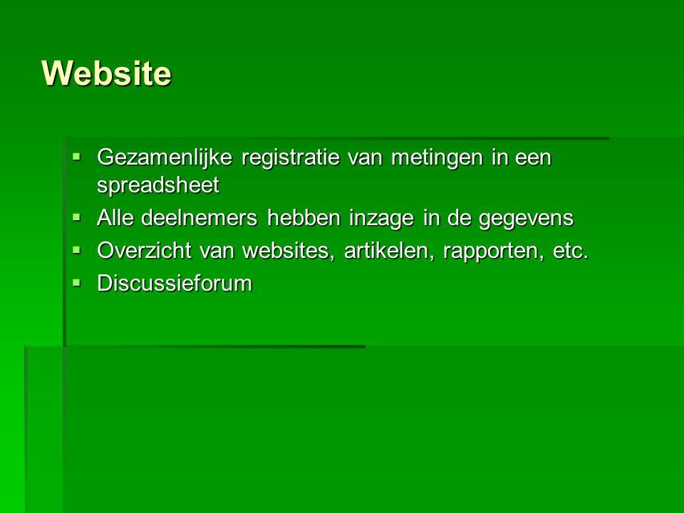 Website Gezamenlijke registratie van metingen in een spreadsheet