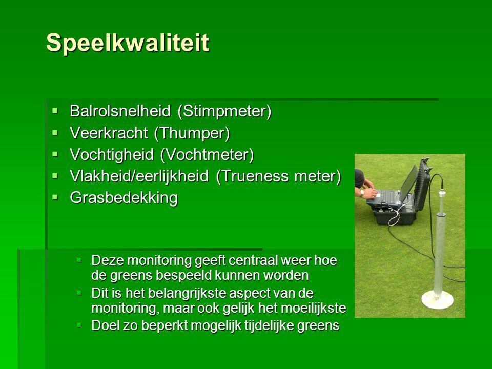 Speelkwaliteit Balrolsnelheid (Stimpmeter) Veerkracht (Thumper)