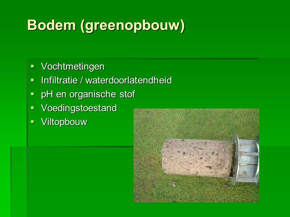 Bodem (greenopbouw) Vochtmetingen Infiltratie / waterdoorlatendheid