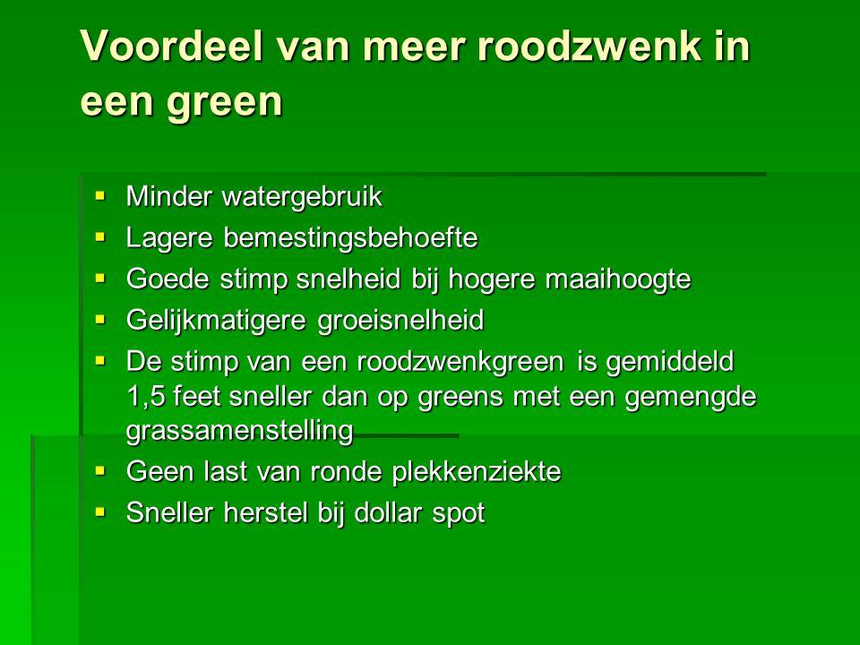 Voordeel van meer roodzwenk in een green