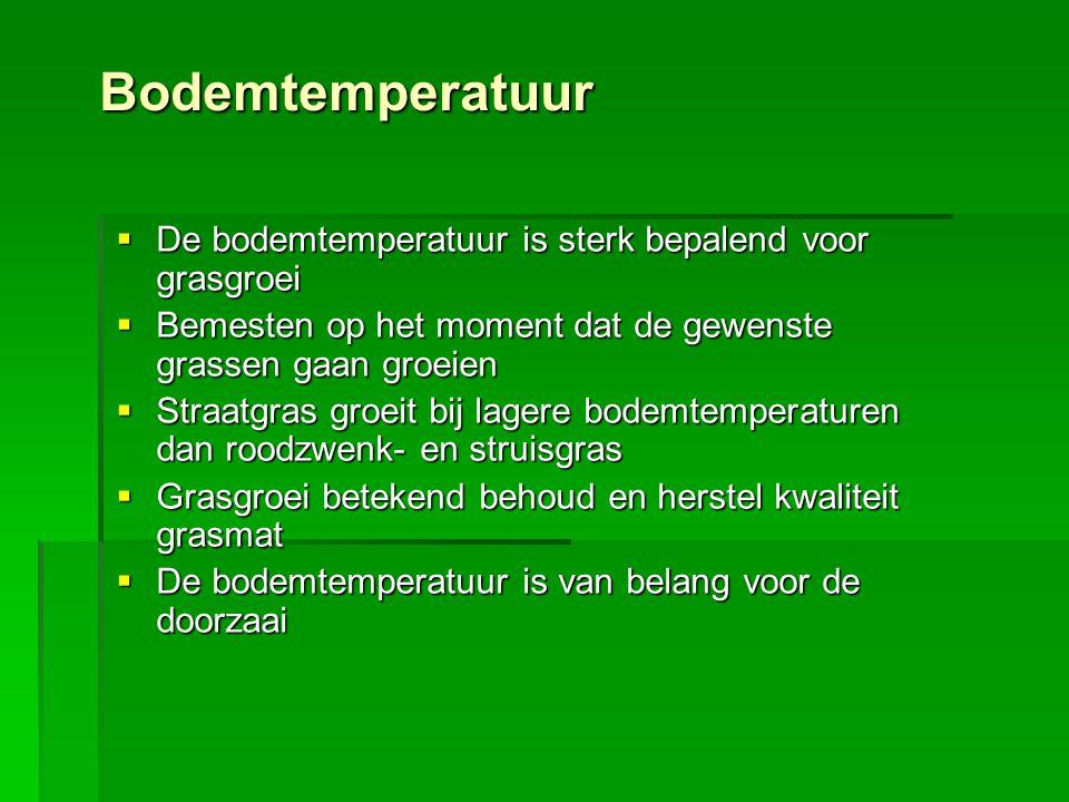 Bodemtemperatuur De bodemtemperatuur is sterk bepalend voor grasgroei