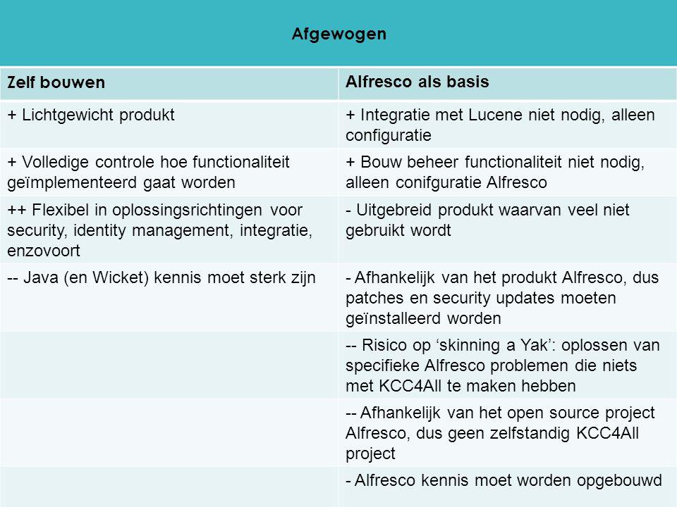 Afgewogen Zelf bouwen. Alfresco als basis. + Lichtgewicht produkt. + Integratie met Lucene niet nodig, alleen configuratie.