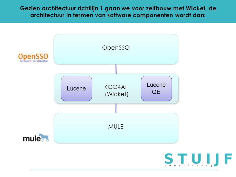Gezien architectuur richtlijn 1 gaan we voor zelfbouw met Wicket, de architectuur in termen van software componenten wordt dan: