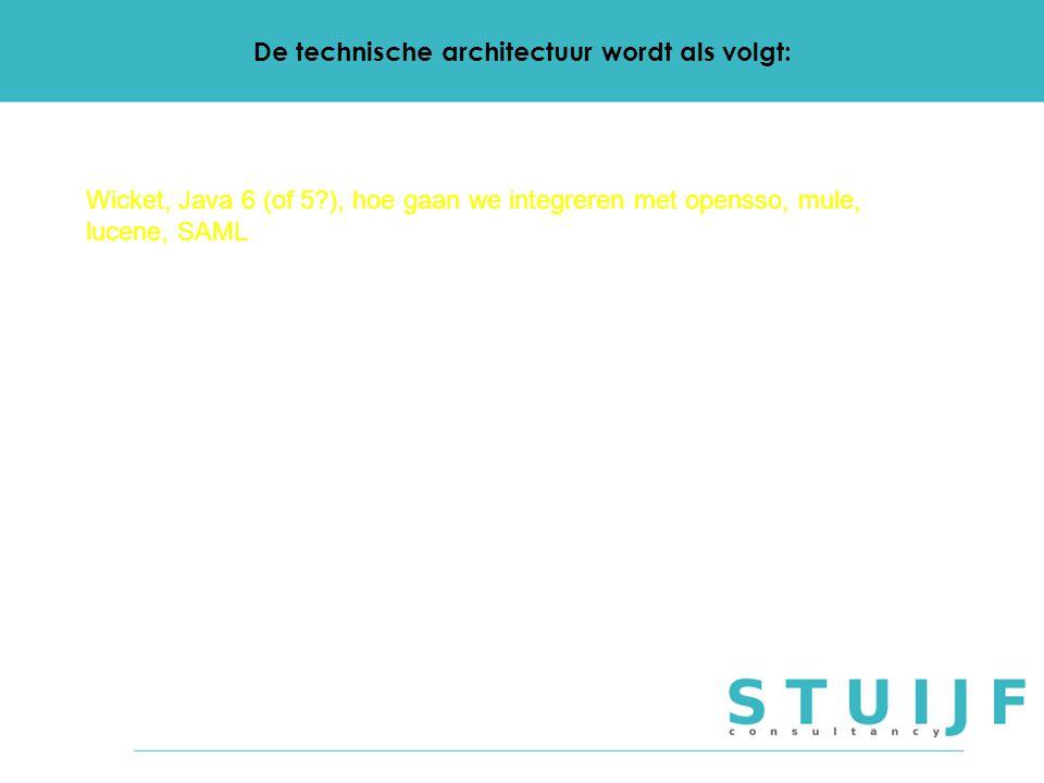 De technische architectuur wordt als volgt: