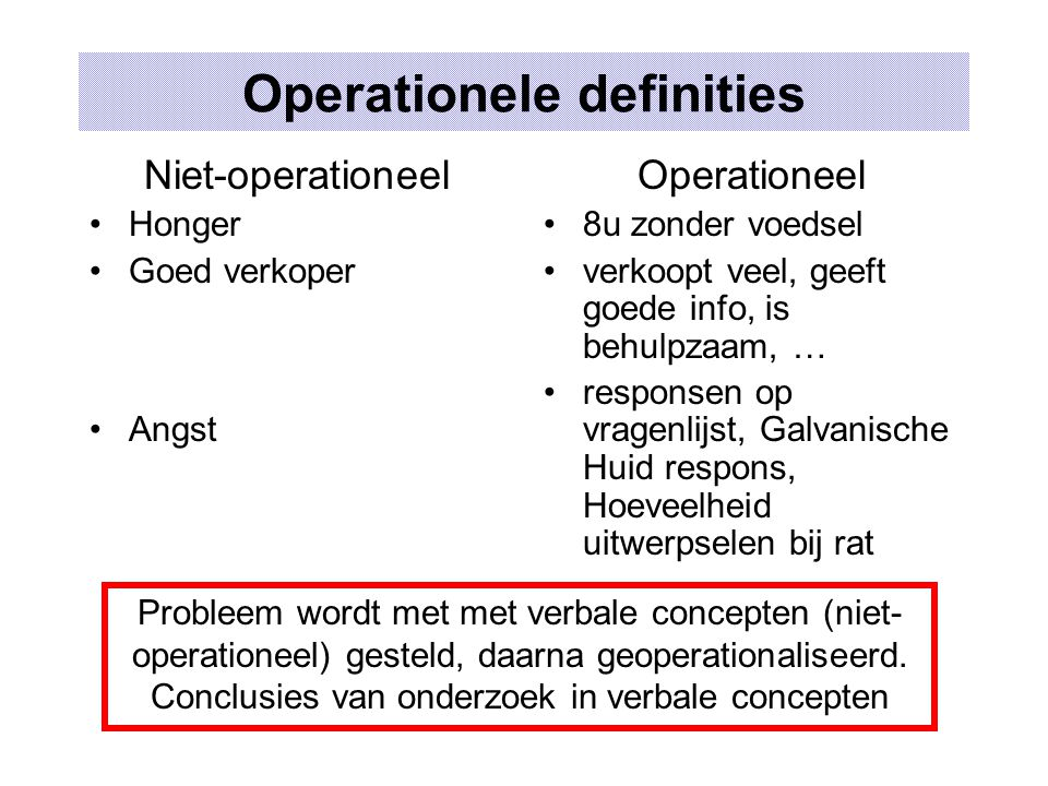 Operationele definities