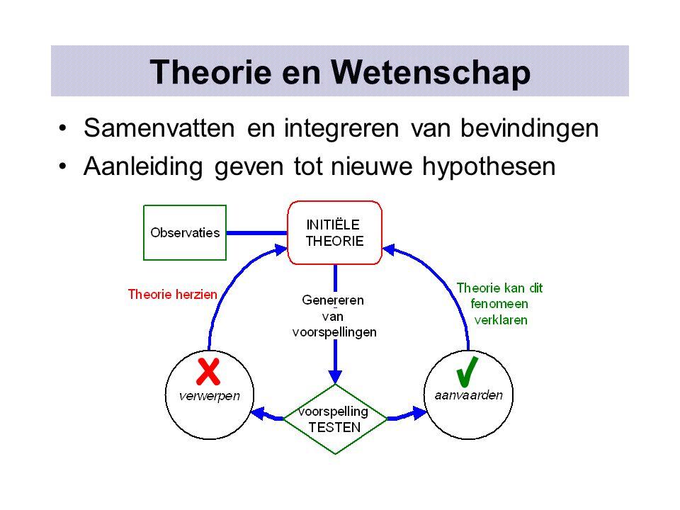 Theorie en Wetenschap Samenvatten en integreren van bevindingen