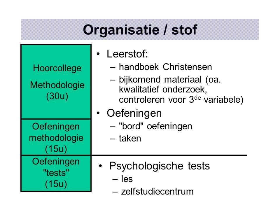 Oefeningen methodologie (15u)