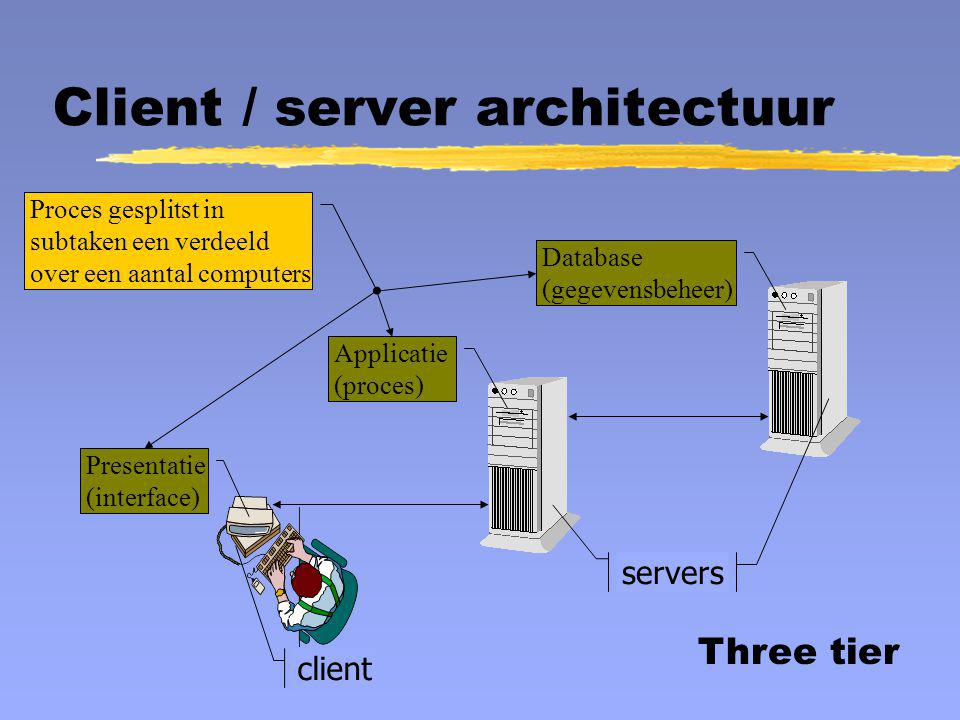Client / server architectuur