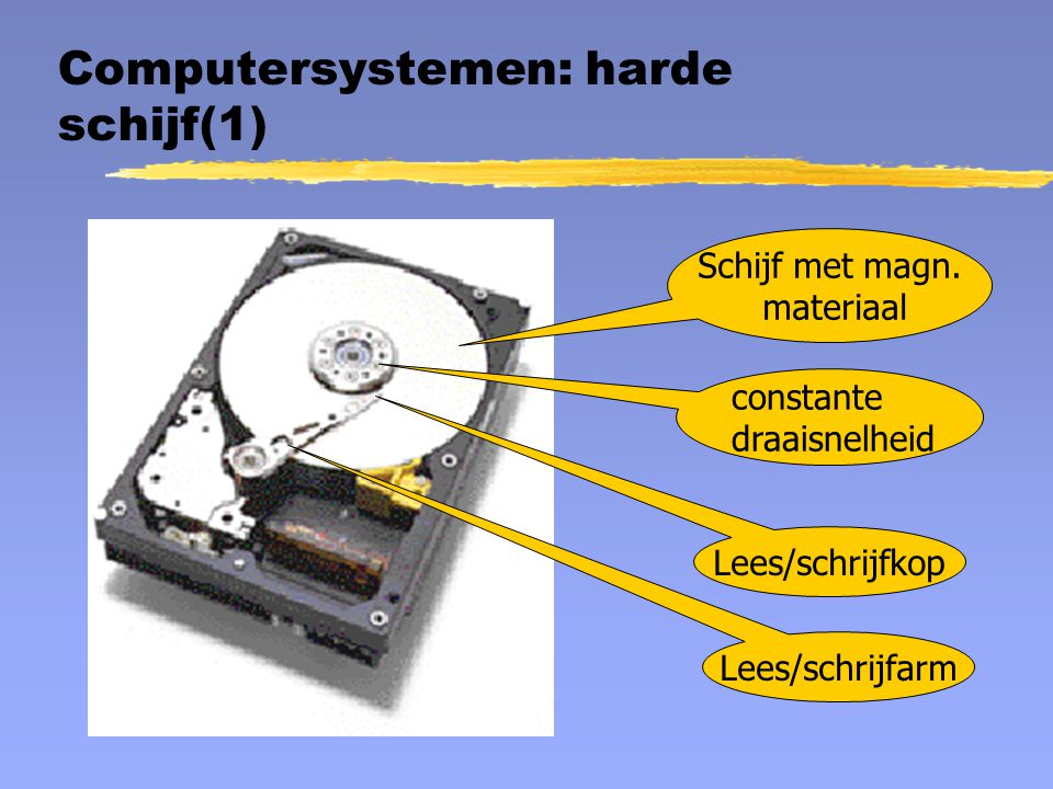 Computersystemen: harde schijf(1)
