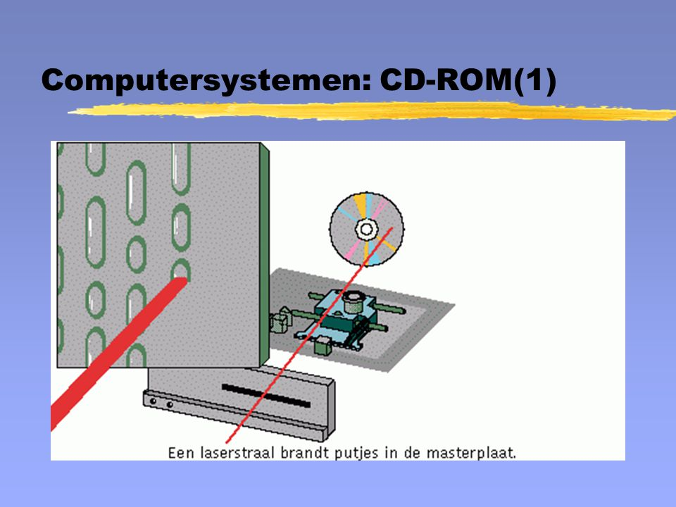 Computersystemen: CD-ROM(1)
